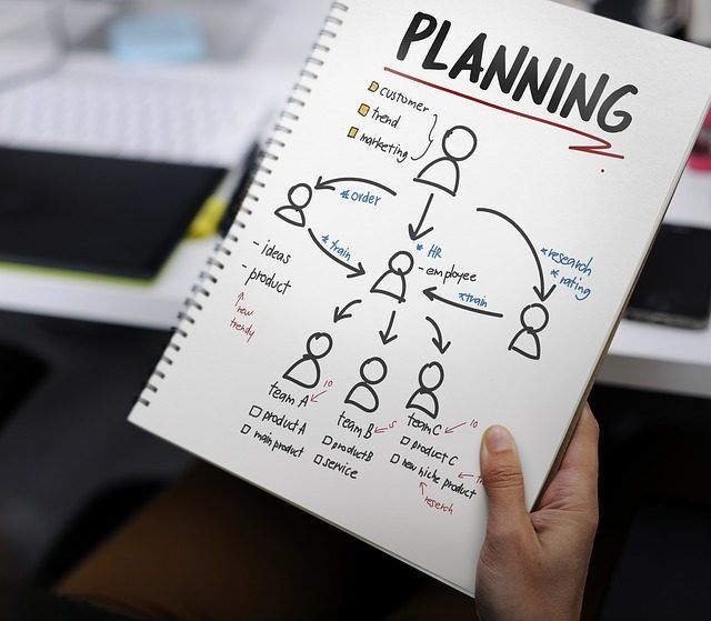 steps to create a company
